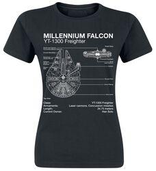 Faucon Millenium - Croquis